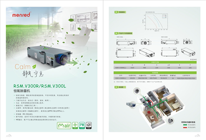 RSM.V300R/ RSM.V30
