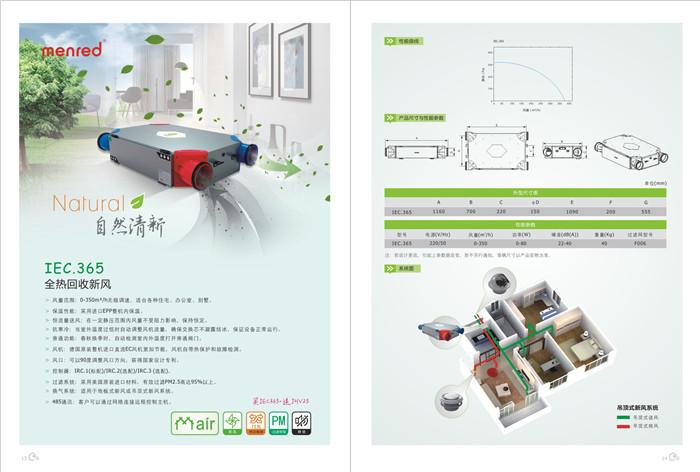 IEC.365全热回收新风